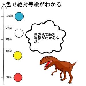19 星の色と絶対等級: 中川君の部屋